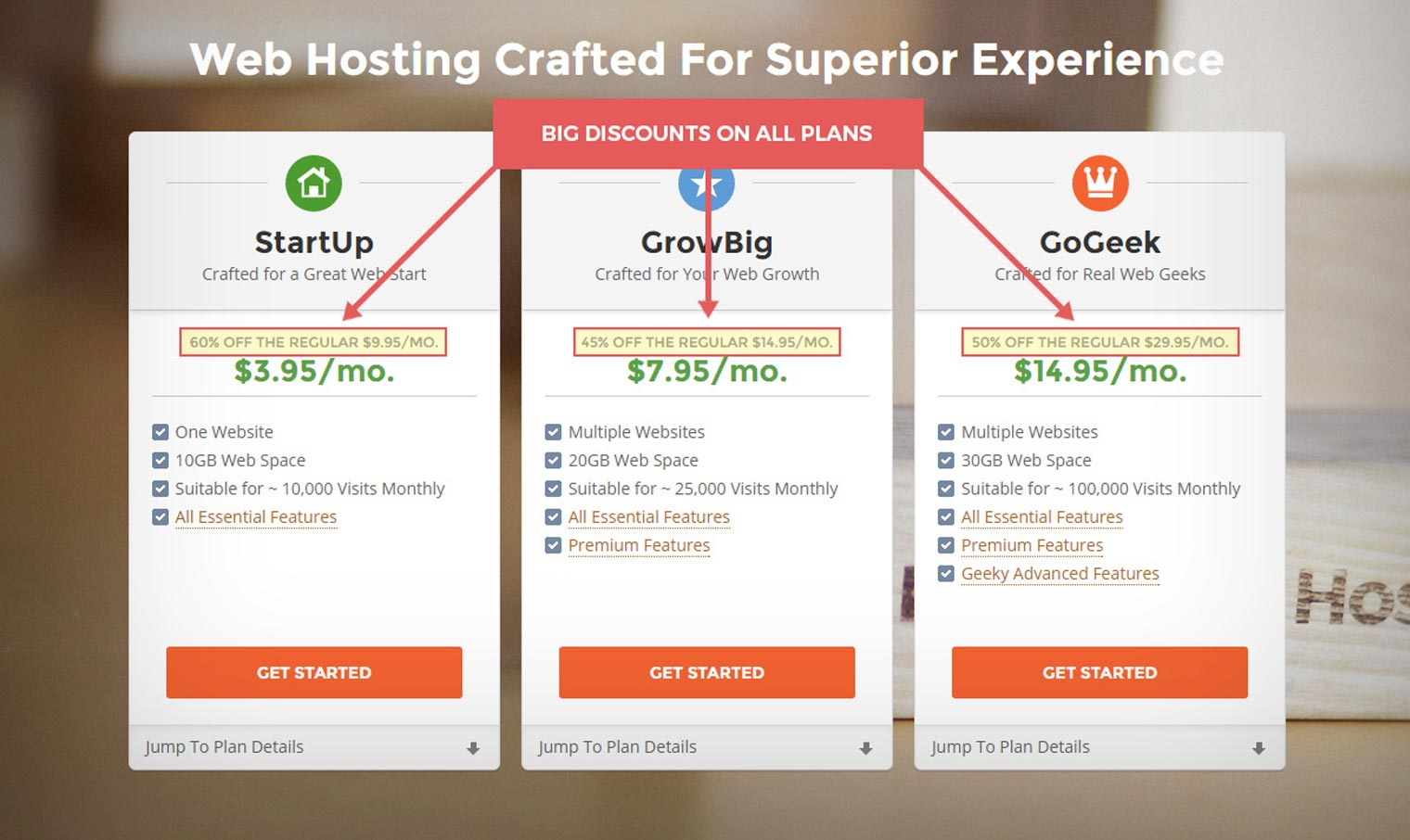 How to Start a Travel Blog Cheap Hosting